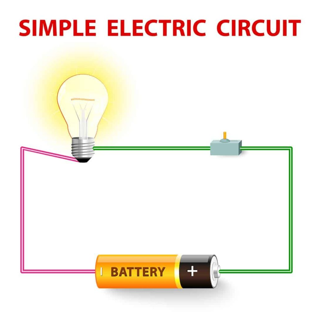 Small Circuit experiment